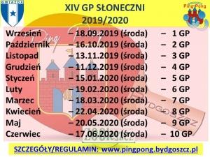 XIV Grand Prix SŁONECZNI